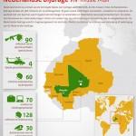 011113_infographic